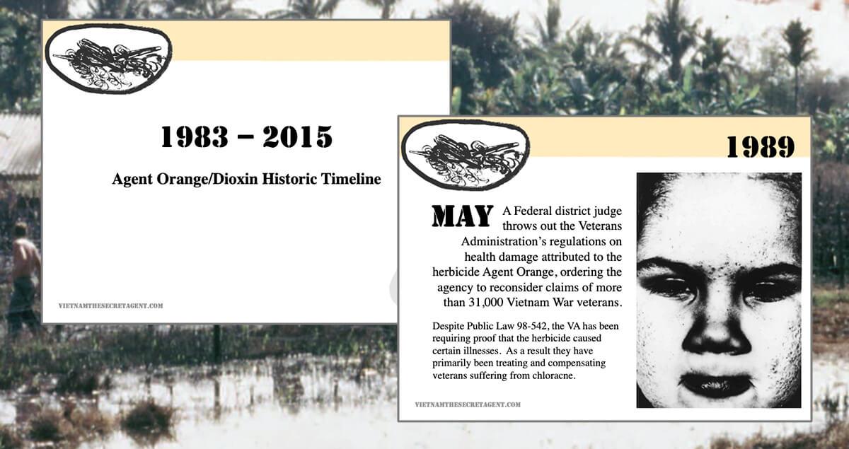 Agent Orange/Dioxin Historic Timeline